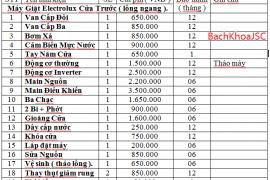 Báo giá dịch vụ Sửa Máy Giặt tại nhà Hà Nội Chi Tiết